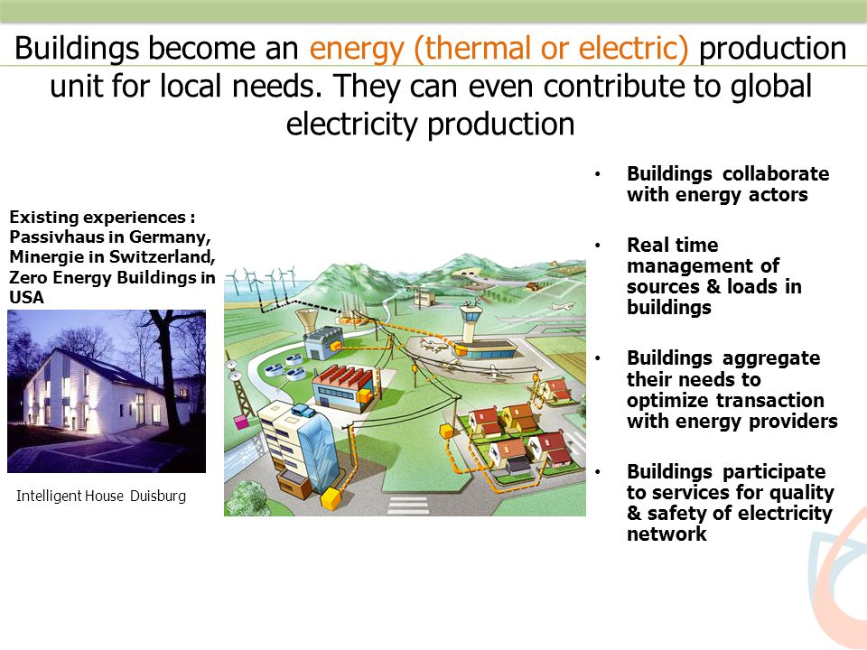 Buildings become an energy (thermal or electric) production unit for local needs. They can even contribute to global electricity production Existing e