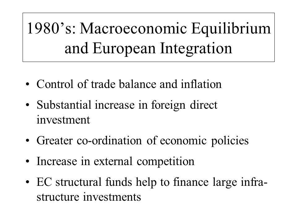 Economic Policy and European Integration Main objectives: control of inflation and the promotion of economic growth Greater control of the budget deficit, although it keeps expanding into the 1990s Major institutional changes brought about by the progressive co-ordination of monetary, exchange rate and competition policies Reduction of distortions achieved through improvements in tax policy, infra-structure investments and privatisation of a large range of industrial sectors