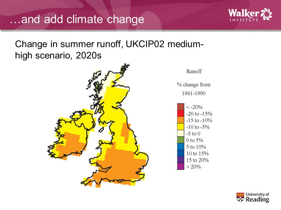 …and add climate change Change in summer runoff, UKCIP02 medium- high scenario, 2020s