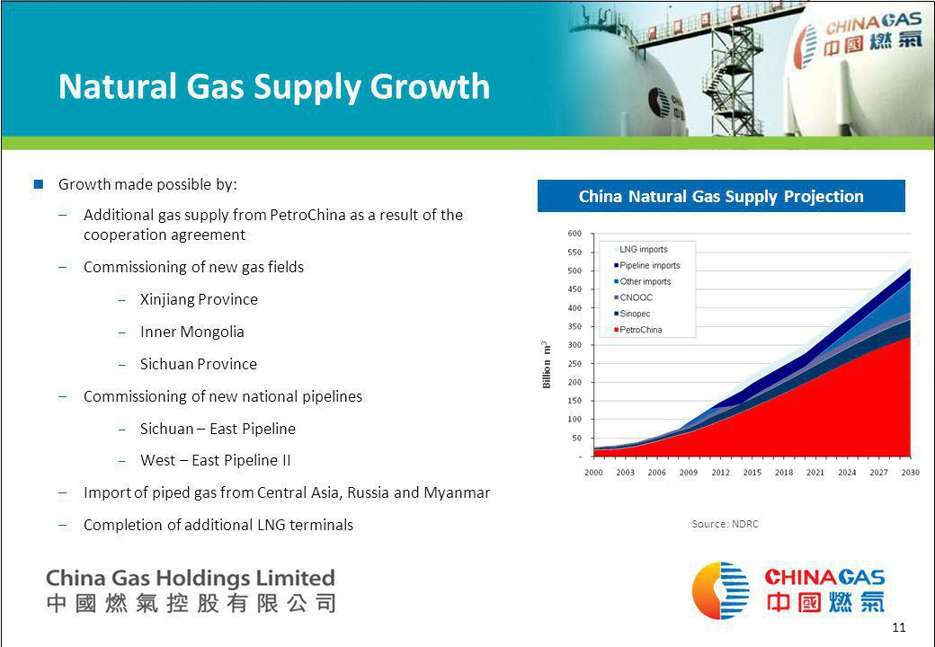 11 Natural Gas Supply Growth Growth made possible by: –Additional gas supply from PetroChina as a result of the cooperation agreement –Commissioning o