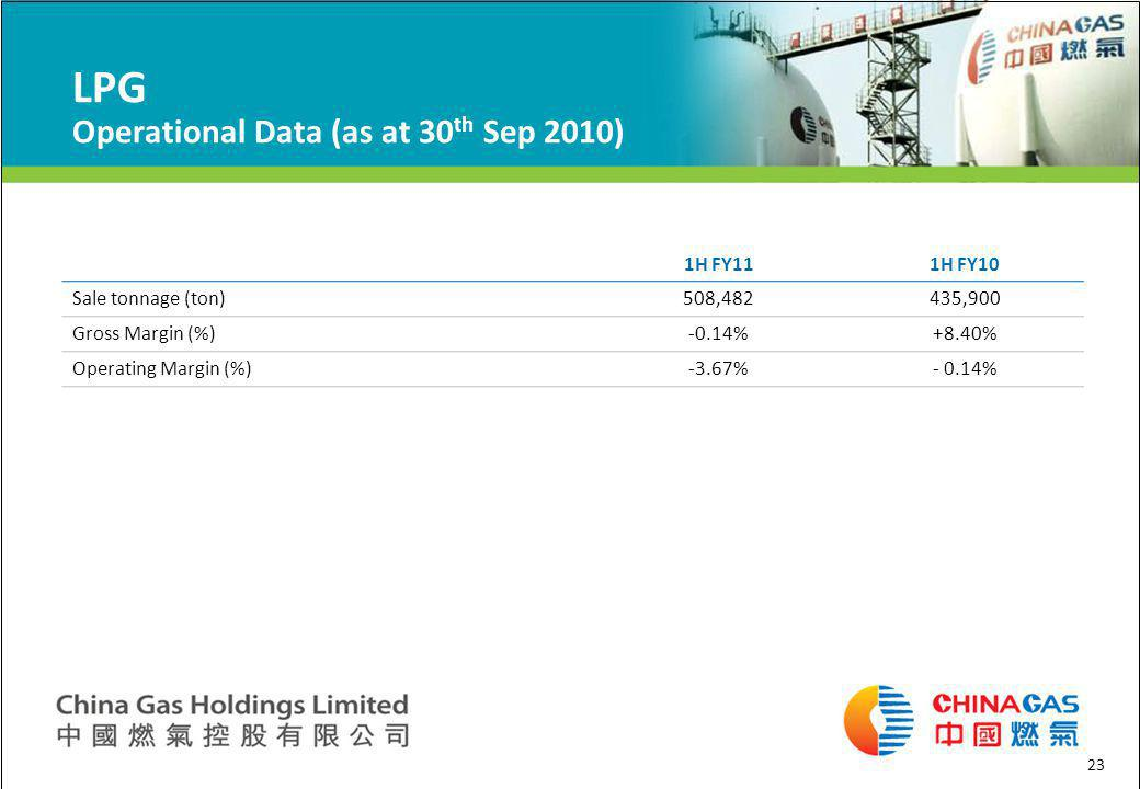 23 LPG Operational Data (as at 30 th Sep 2010) 1H FY111H FY10 Sale tonnage (ton)508,482435,900 Gross Margin (%)-0.14%+8.40% Operating Margin (%)-3.67%