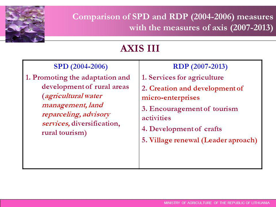 Comparison of SPD and RDP (2004-2006) measures with the measures of axis (2007-2013) MINISTRY OF AGRICULTURE OF THE REPUBLIC OF LITHUANIA AXIS III SPD