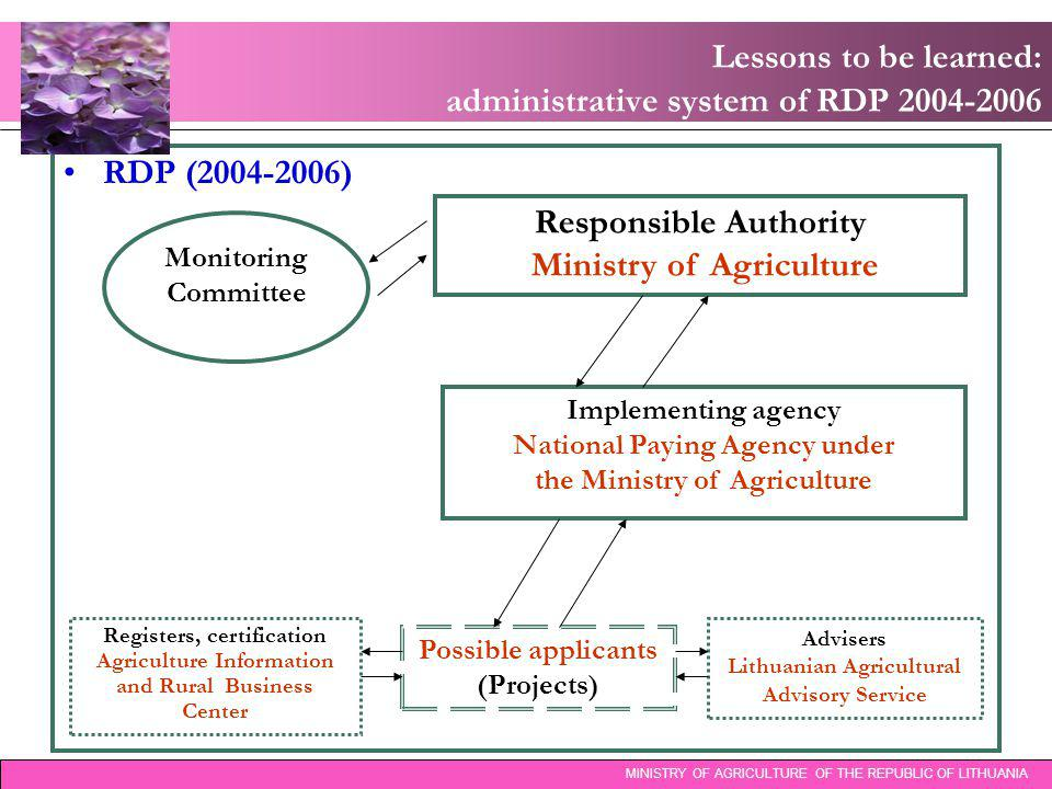 RDP (2004-2006) Lessons to be learned: administrative system of RDP 2004-2006 MINISTRY OF AGRICULTURE OF THE REPUBLIC OF LITHUANIA Monitoring Committee Responsible Authority Ministry of Agriculture Implementing agency National Paying Agency under the Ministry of Agriculture Possible applicants (Projects) Advisers Lithuanian Agricultural Advisory Service Registers, certification Agriculture Information and Rural Business Center