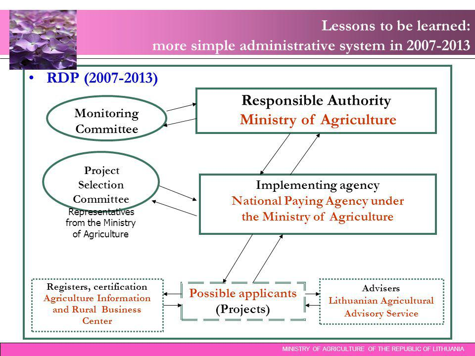 RDP (2007-2013) Lessons to be learned: more simple administrative system in 2007-2013 MINISTRY OF AGRICULTURE OF THE REPUBLIC OF LITHUANIA Monitoring