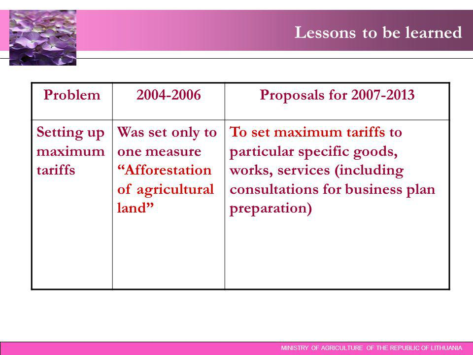 Lessons to be learned Problem2004-2006Proposals for 2007-2013 Setting up maximum tariffs Was set only to one measure Afforestation of agricultural land To set maximum tariffs to particular specific goods, works, services (including consultations for business plan preparation) MINISTRY OF AGRICULTURE OF THE REPUBLIC OF LITHUANIA