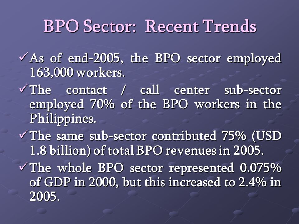 BPO Sector: Recent Trends As of end-2005, the BPO sector employed 163,000 workers.