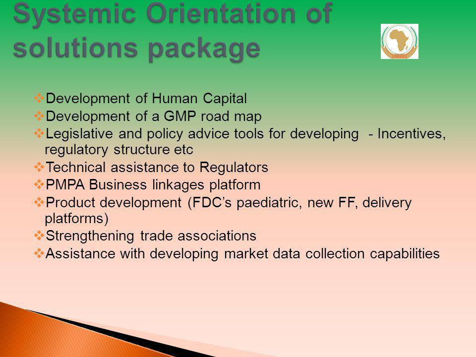 Development of Human Capital Development of a GMP road map Legislative and policy advice tools for developing - Incentives, regulatory structure etc Technical assistance to Regulators PMPA Business linkages platform Product development (FDCs paediatric, new FF, delivery platforms) Strengthening trade associations Assistance with developing market data collection capabilities 23