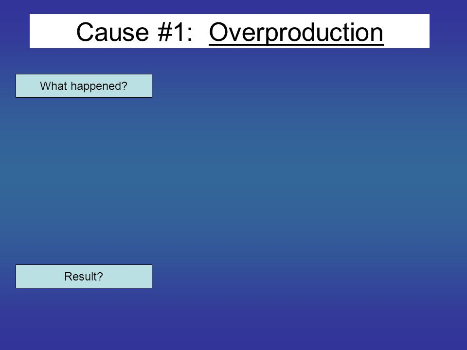 Cause #1: Overproduction What happened? Result?