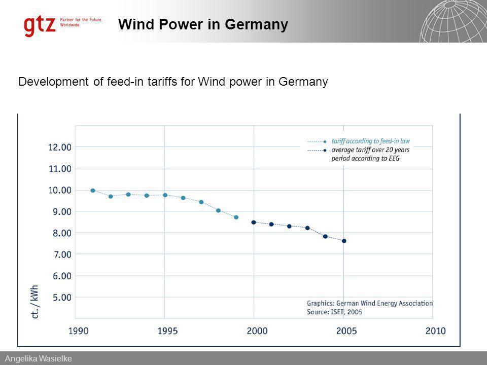 Angelika Wasielke Wind Power in Germany Development of feed-in tariffs for Wind power in Germany
