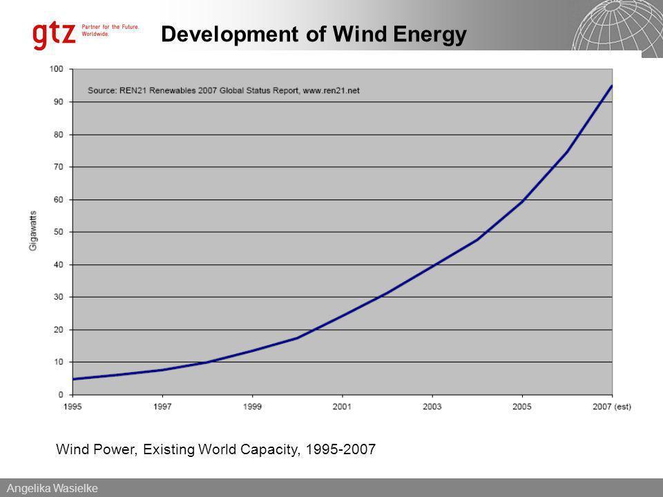 Angelika Wasielke Development of Wind Energy Wind Power, Existing World Capacity, 1995-2007