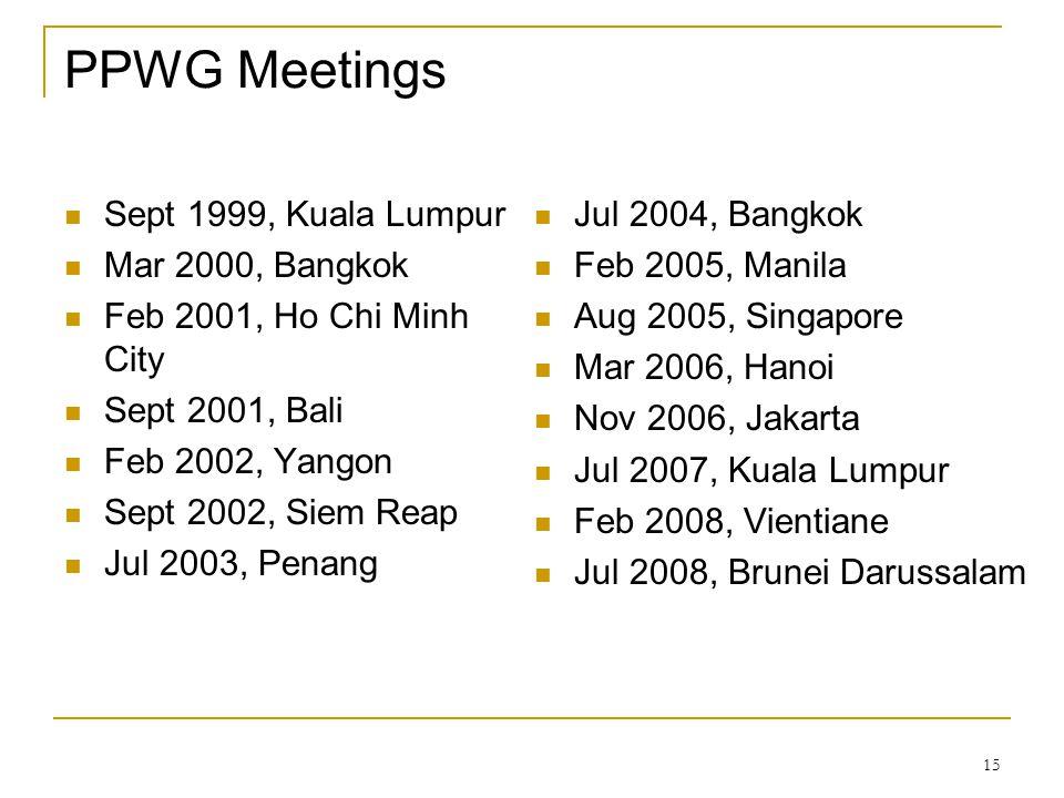 PPWG Meetings Sept 1999, Kuala Lumpur Mar 2000, Bangkok Feb 2001, Ho Chi Minh City Sept 2001, Bali Feb 2002, Yangon Sept 2002, Siem Reap Jul 2003, Pen