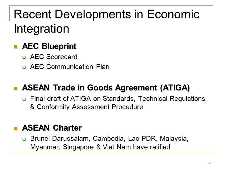 Recent Developments in Economic Integration AEC Blueprint AEC Blueprint AEC Scorecard AEC Scorecard AEC Communication Plan AEC Communication Plan ASEA