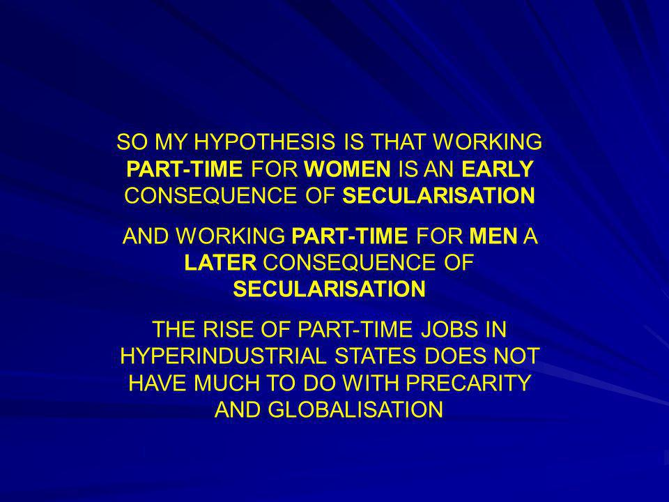 SO MY HYPOTHESIS IS THAT WORKING PART-TIME FOR WOMEN IS AN EARLY CONSEQUENCE OF SECULARISATION AND WORKING PART-TIME FOR MEN A LATER CONSEQUENCE OF SE