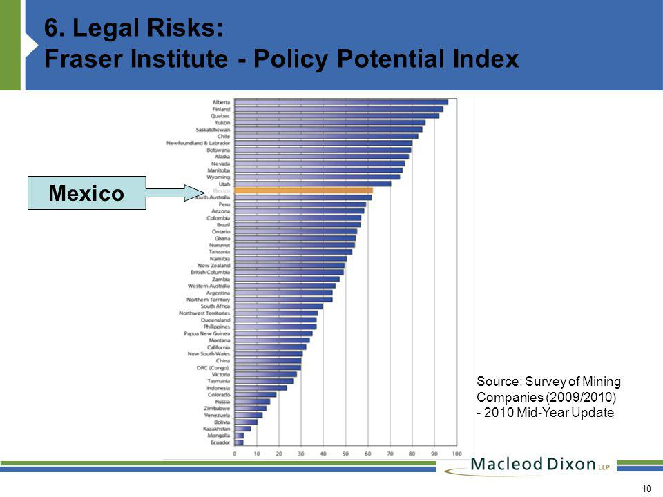 10 6. Legal Risks: Fraser Institute - Policy Potential Index Source: Survey of Mining Companies (2009/2010) - 2010 Mid-Year Update Mexico
