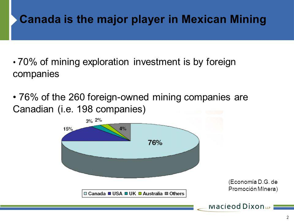 3 TSX is the exchange for the (Canadian) companies involved in Mexican Mining Number of issuers with mining operations in Mexico (as of March 31, 2010) is: TSX 60, TSXV 138 (total 198) $1.6 Billion raised for Mexican mining projects in 2009 in 101 financings by these companies 55% of the world s public mining companies are listed on the TSX or TSXV Number of mining issuers listed (as of Aug.