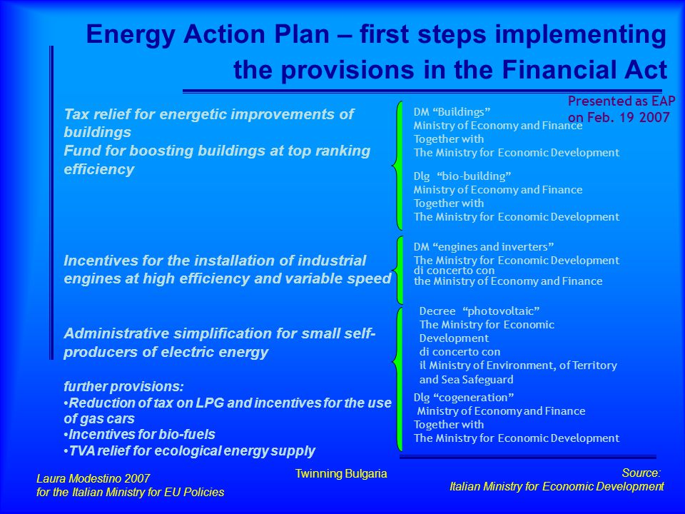 Tax relief for energetic improvements of buildings Fund for boosting buildings at top ranking efficiency Incentives for the installation of industrial engines at high efficiency and variable speed Administrative simplification for small self- producers of electric energy further provisions: Reduction of tax on LPG and incentives for the use of gas cars Incentives for bio-fuels TVA relief for ecological energy supply Energy Action Plan – first steps implementing the provisions in the Financial Act DM Buildings Ministry of Economy and Finance Together with The Ministry for Economic Development DM engines and inverters The Ministry for Economic Development di concerto con the Ministry of Economy and Finance Dlg bio-building Ministry of Economy and Finance Together with The Ministry for Economic Development Decree photovoltaic The Ministry for Economic Development di concerto con il Ministry of Environment, of Territory and Sea Safeguard Dlg cogeneration Ministry of Economy and Finance Together with The Ministry for Economic Development Laura Modestino 2007 for the Italian Ministry for EU Policies Twinning Bulgaria Source: Italian Ministry for Economic Development Presented as EAP on Feb.
