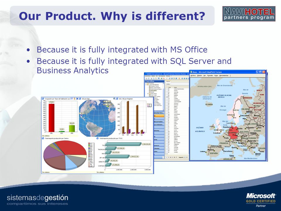 Our Product. Why is different? Because it is fully integrated with MS Office Because it is fully integrated with SQL Server and Business Analytics
