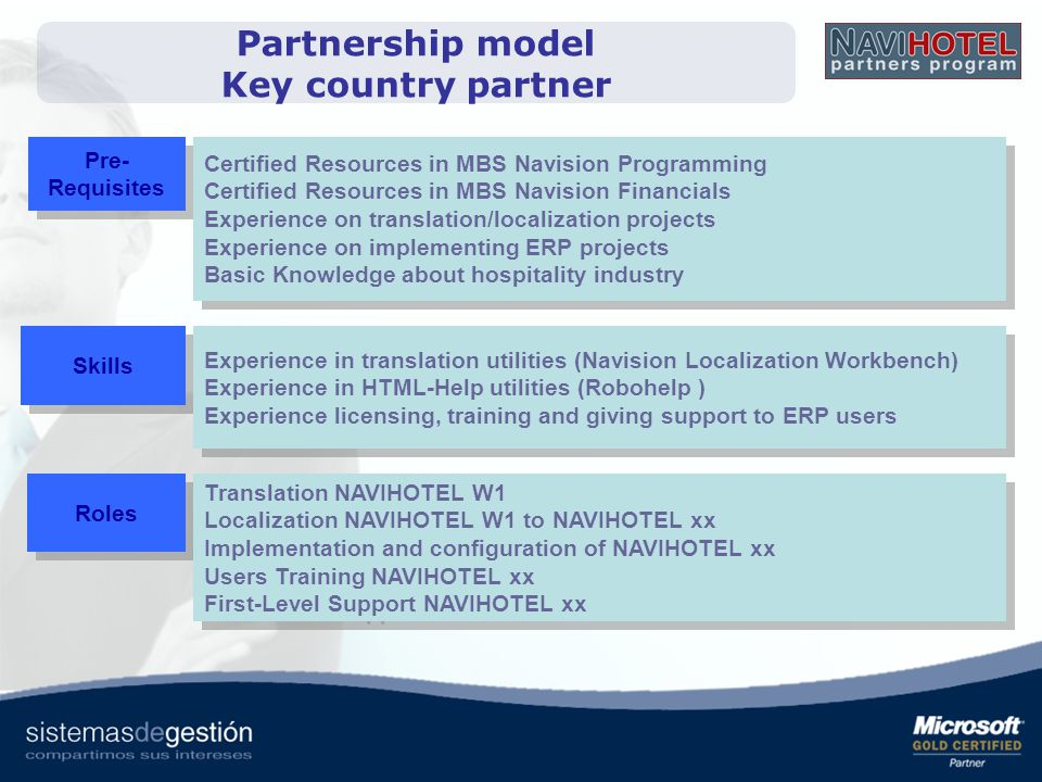 Partnership model Key country partner Skills Experience in translation utilities (Navision Localization Workbench) Experience in HTML-Help utilities (