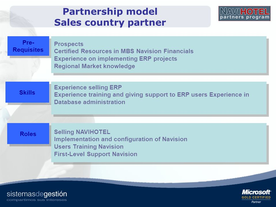 Partnership model Sales country partner Skills Experience selling ERP Experience training and giving support to ERP users Experience in Database admin