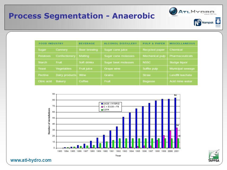 Process Segmentation - Anaerobic www.atl-hydro.com