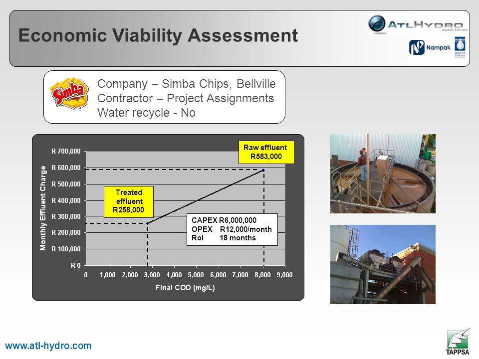 MBR Market Distribution & Segmentation www.atl-hydro.com