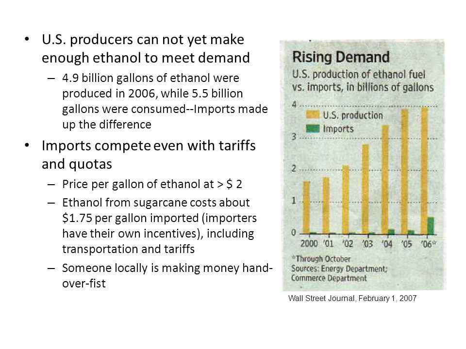 U.S. producers can not yet make enough ethanol to meet demand – 4.9 billion gallons of ethanol were produced in 2006, while 5.5 billion gallons were c