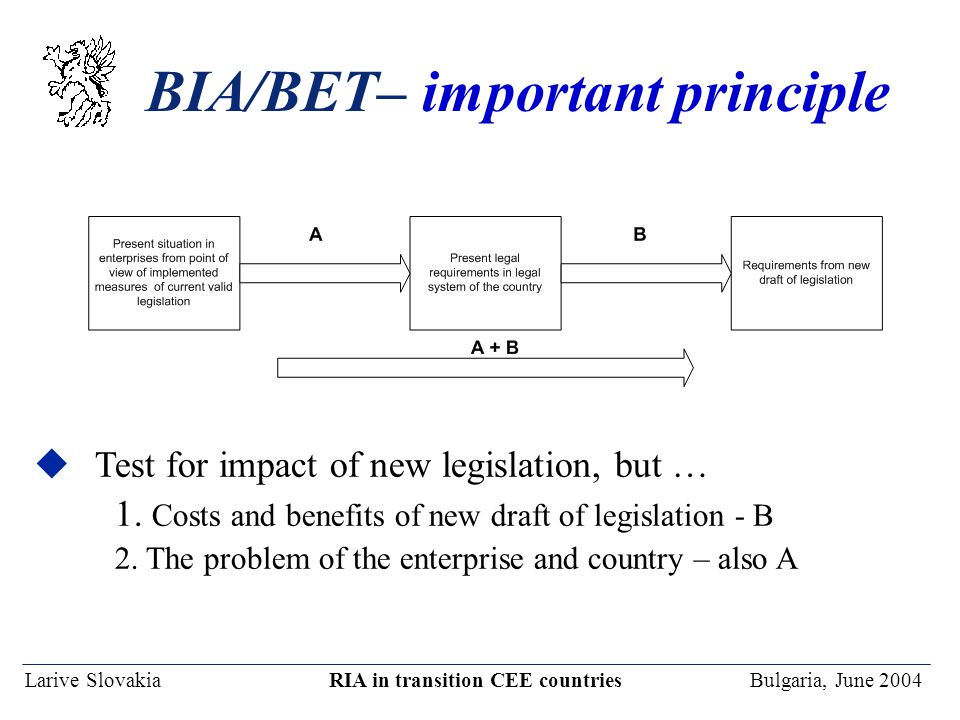 Larive Slovakia RIA in transition CEE countries Bulgaria, June 2004 BIA/BET– important principle uTest for impact of new legislation, but … 1. Costs a