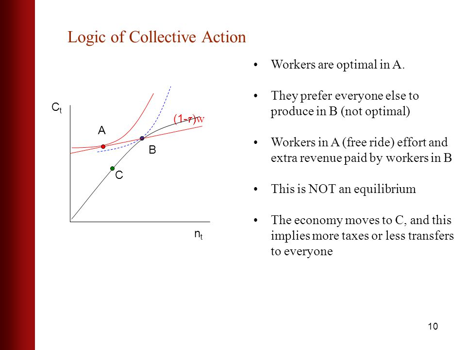 10 C Workers are optimal in A.