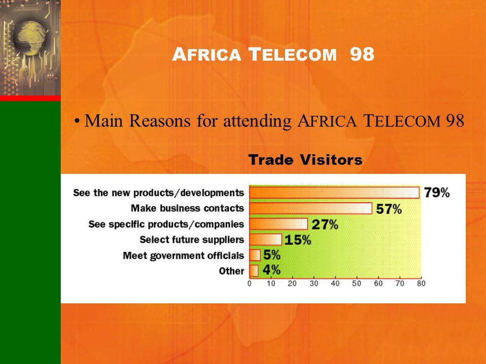 A FRICA T ELECOM 98 Main Reasons for attending A FRICA T ELECOM 98 Trade Visitors