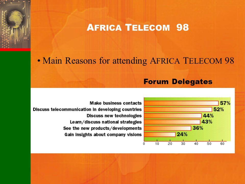 A FRICA T ELECOM 98 Main Reasons for attending A FRICA T ELECOM 98 Forum Delegates