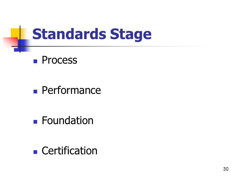 30 Standards Stage Process Performance Foundation Certification