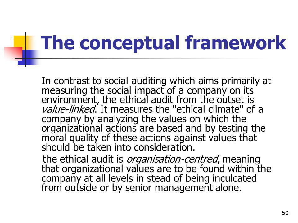 50 The conceptual framework In contrast to social auditing which aims primarily at measuring the social impact of a company on its environment, the et