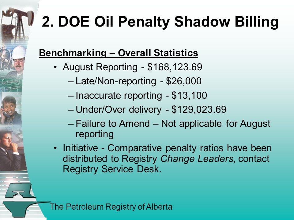 The Petroleum Registry of Alberta Benchmarking – Overall Statistics August Reporting - $168,123.69 –Late/Non-reporting - $26,000 –Inaccurate reporting - $13,100 –Under/Over delivery - $129,023.69 –Failure to Amend – Not applicable for August reporting Initiative - Comparative penalty ratios have been distributed to Registry Change Leaders, contact Registry Service Desk.