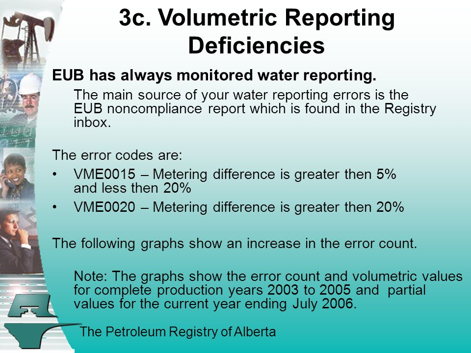 The Petroleum Registry of Alberta EUB has always monitored water reporting.
