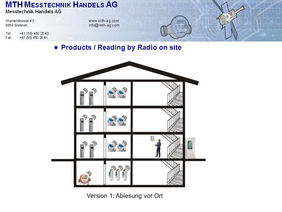 Products / Reading by Radio on site
