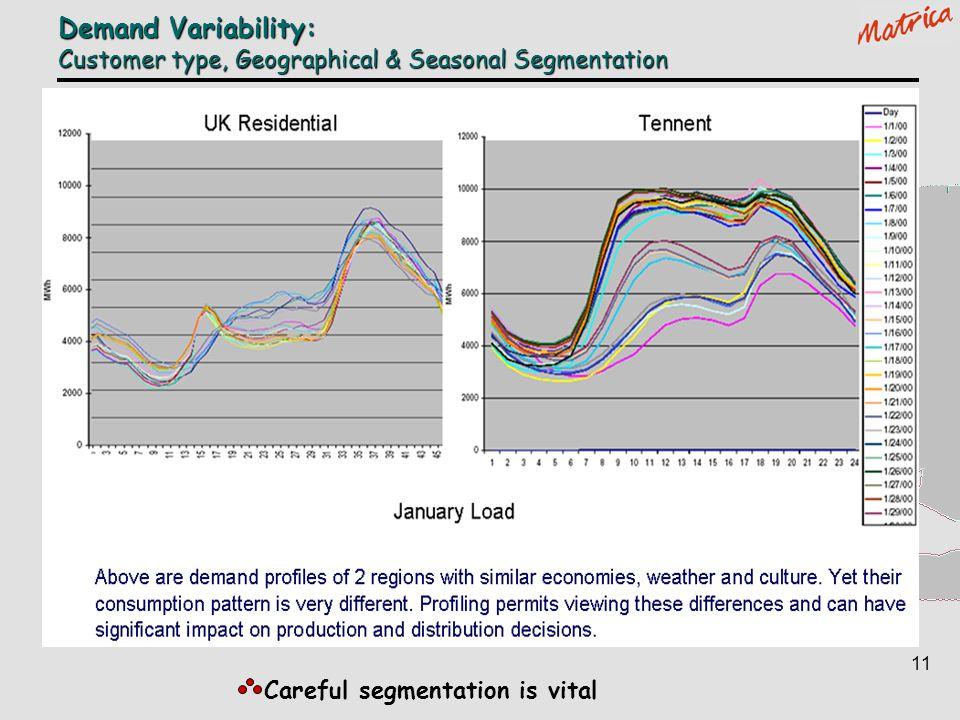 11 Demand Variability: Customer type, Geographical & Seasonal Segmentation Careful segmentation is vital