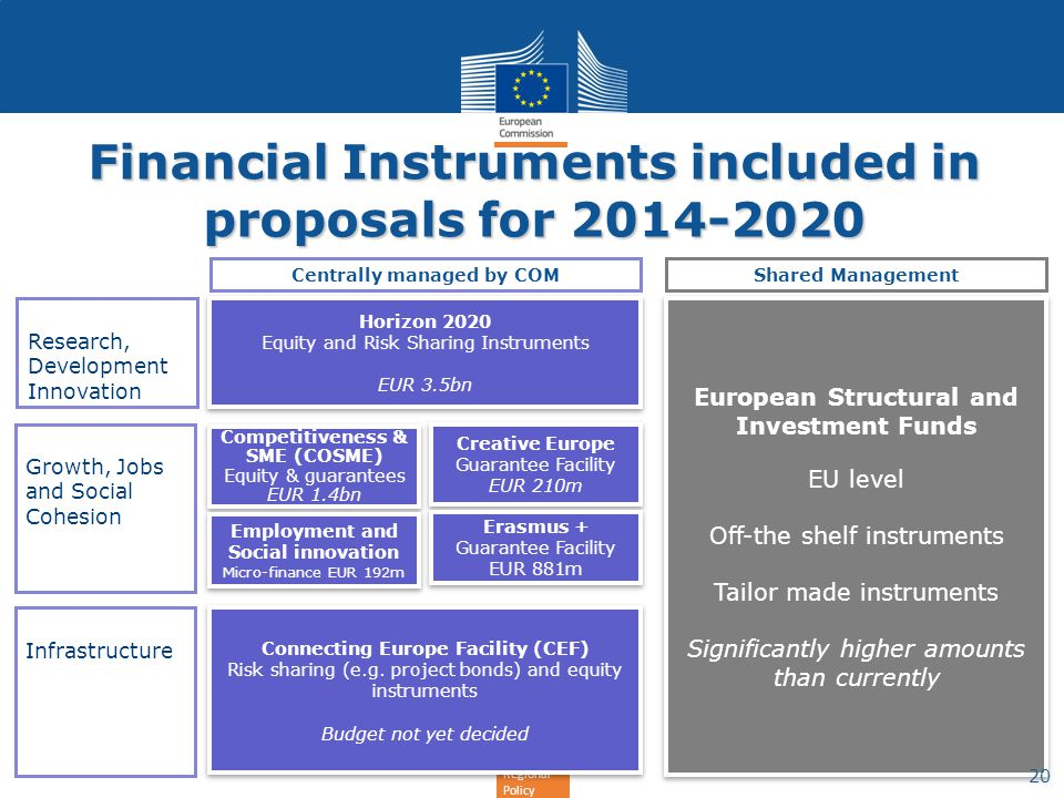 Regional Policy Financial Instruments included in proposals for 2014-2020 Research, Development Innovation Growth, Jobs and Social Cohesion Infrastruc