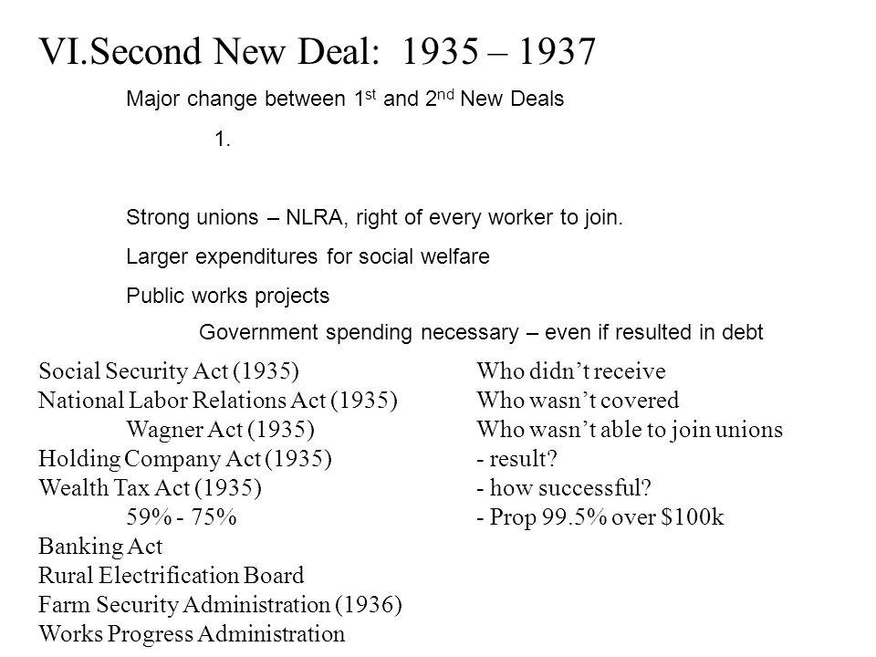 VI.Second New Deal: 1935 – 1937 Social Security Act (1935)Who didnt receive National Labor Relations Act (1935)Who wasnt covered Wagner Act (1935)Who wasnt able to join unions Holding Company Act (1935)- result.