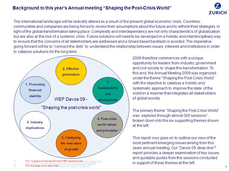 4 Background to this years Annual meeting Shaping the Post-Crisis World The international landscape will be radically altered as a result of the present global economic crisis.