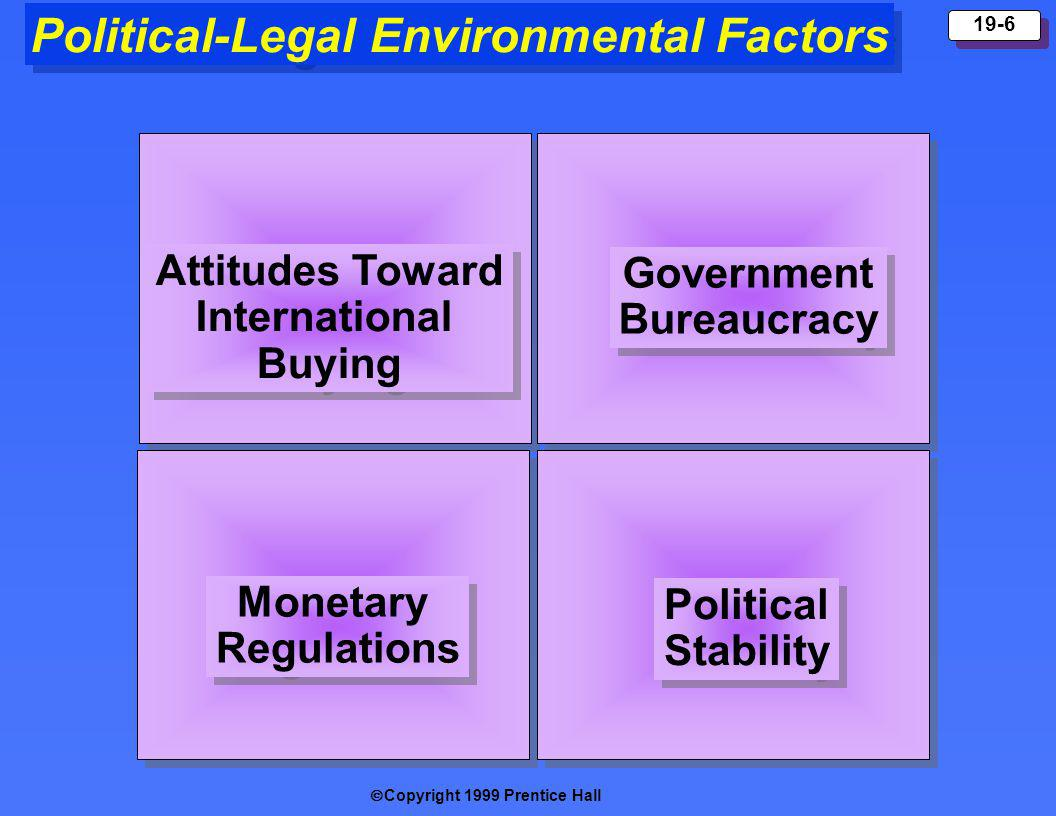 Copyright 1999 Prentice Hall 19-6 Political-Legal Environmental Factors Government Bureaucracy Government Bureaucracy Attitudes Toward International B