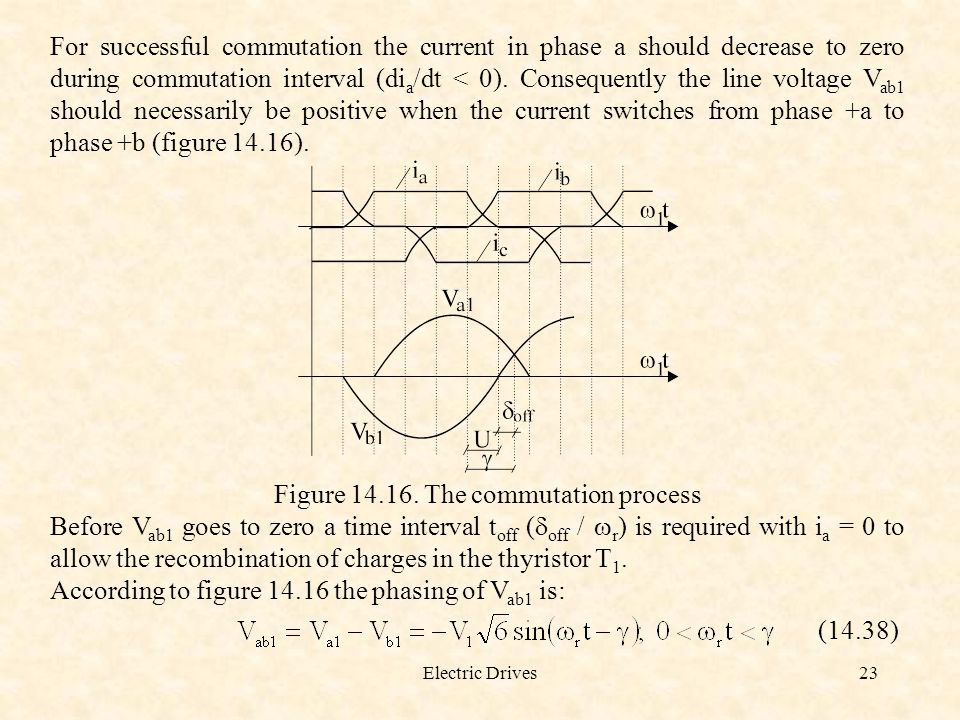 Electric Drives23 For successful commutation the current in phase a should decrease to zero during commutation interval (di a /dt < 0). Consequently t