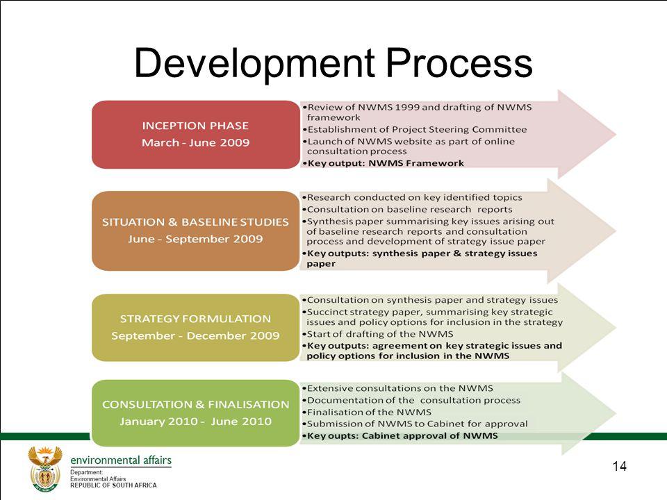 14 Development Process