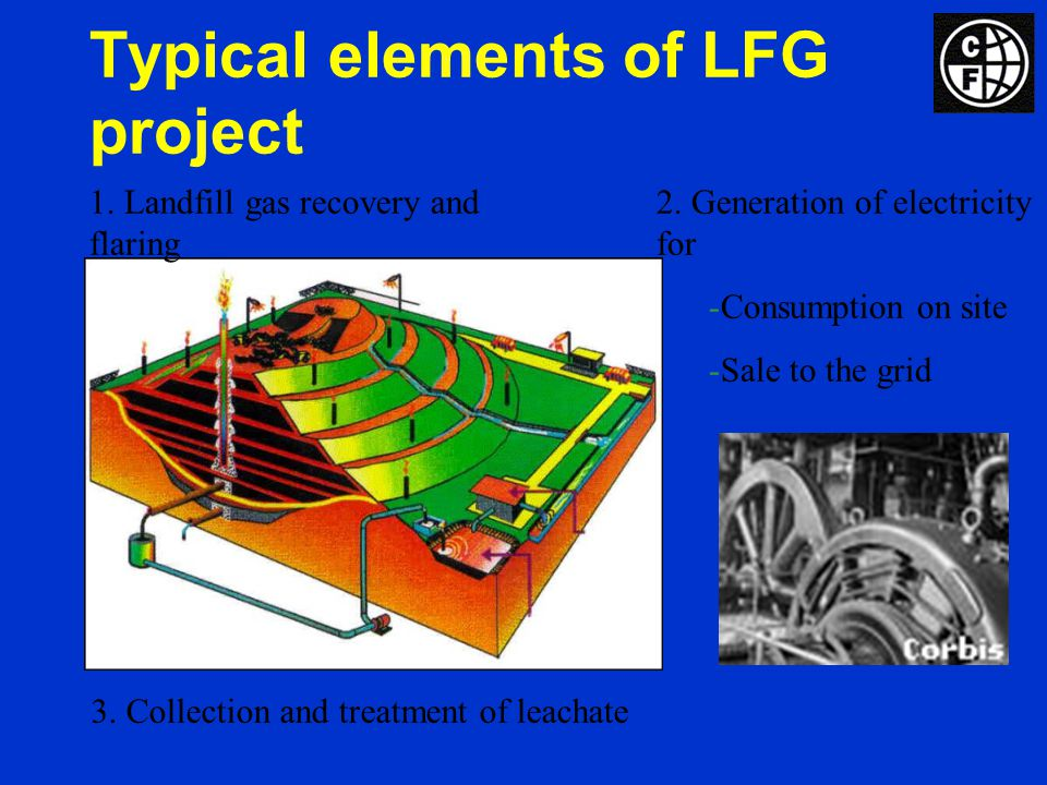 Typical elements of LFG project 3. Collection and treatment of leachate 1.