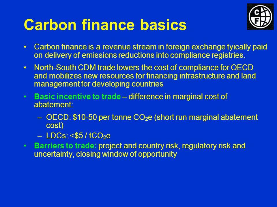 World Bank Carbon Finance ~$937 million under management Italian Carbon Fund Netherlands CDM Facility $ 180 m $ 51.3 m to date Community Development Carbon Fund.