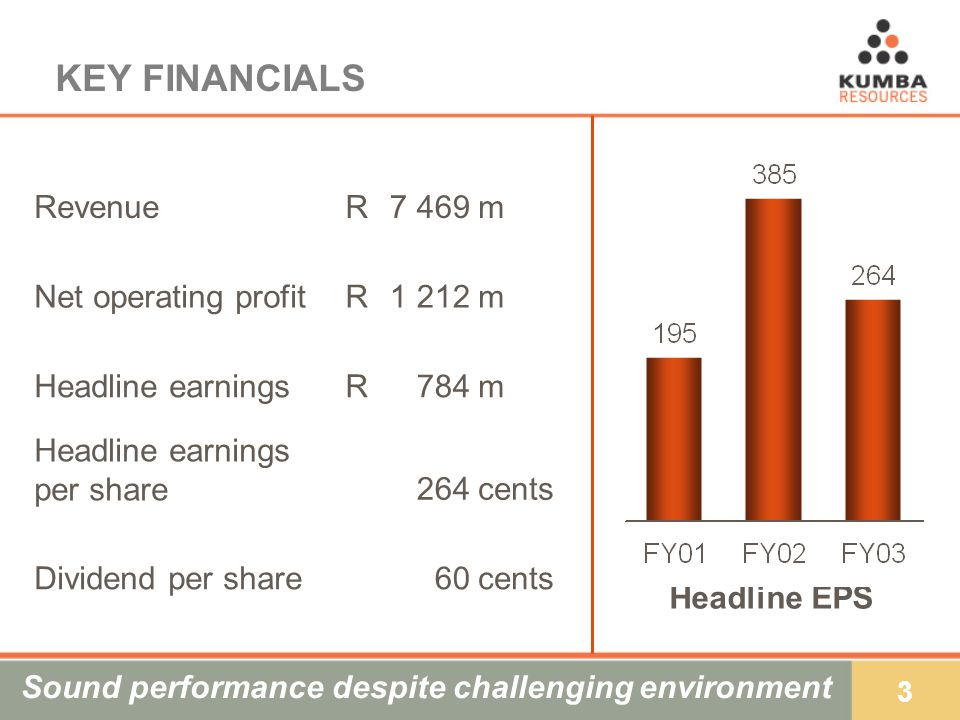 3 KEY FINANCIALS RevenueR7 469m Net operating profitR1 212m Headline earningsR784m Headline earnings per share264cents Dividend per share60cents Headline EPS Sound performance despite challenging environment