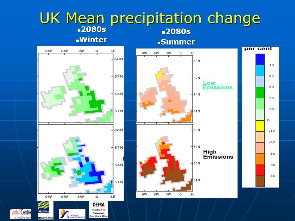 UK Mean precipitation change 2080s 2080s Summer Summer 2080s 2080s Winter Winter