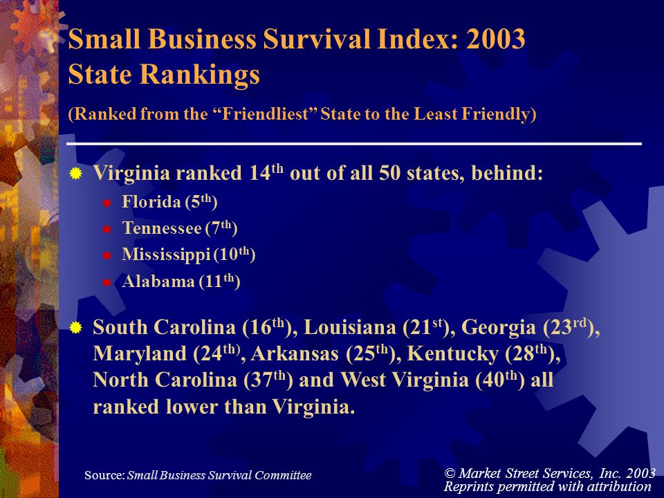 © Market Street Services, Inc. 2003 Reprints permitted with attribution Small Business Survival Index: 2003 State Rankings (Ranked from the Friendlies