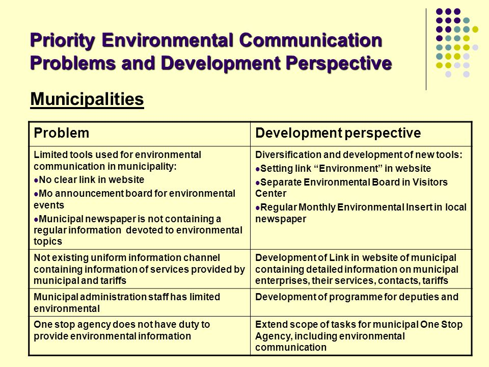 Priority Environmental Communication Problems and Development Perspective Municipalities ProblemDevelopment perspective Limited tools used for environ