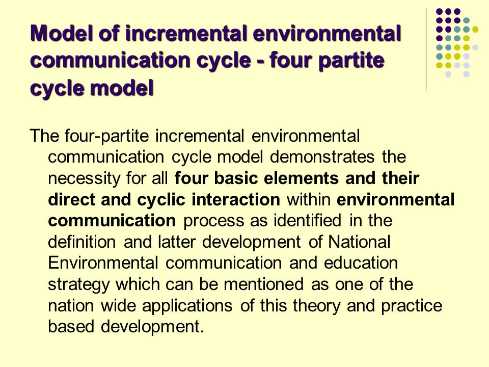 The four-partite incremental environmental communication cycle model demonstrates the necessity for all four basic elements and their direct and cycli