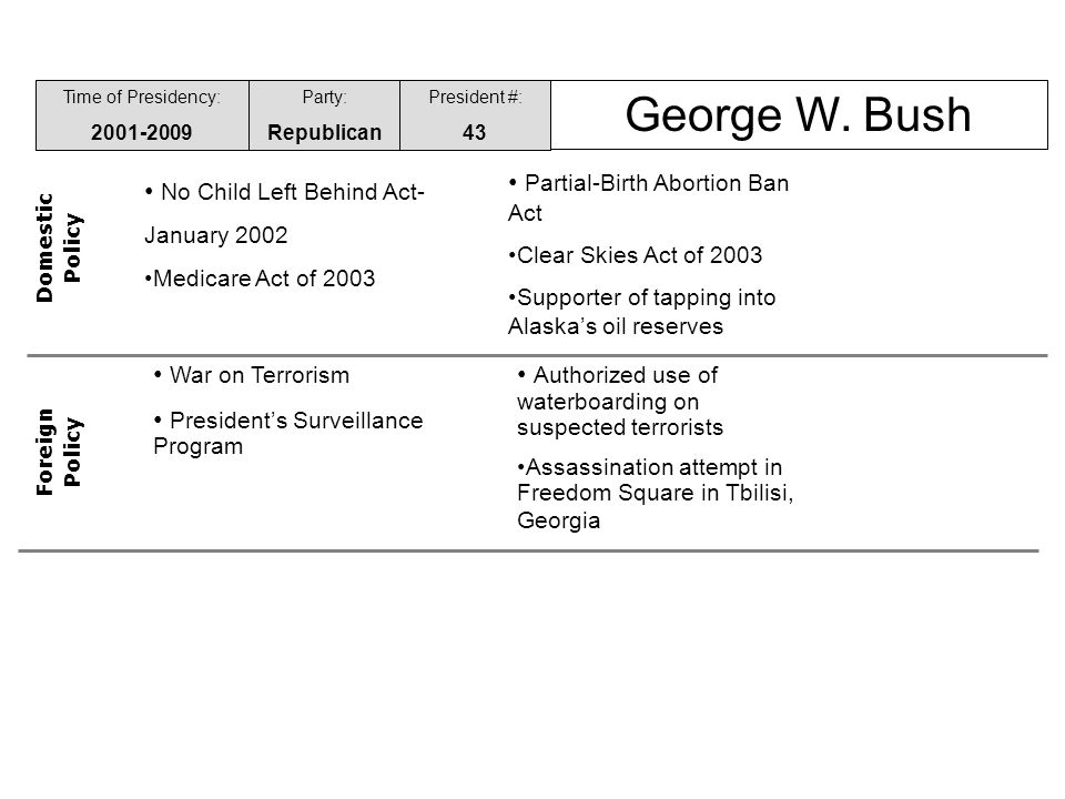 Time of Presidency: 2001-2009 Party: Republican President #: 43 George W.